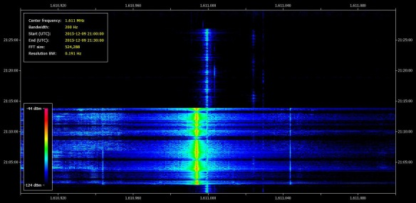 SDR Data File Analyser, 1.610900 MHz to 1.611100 MHz
